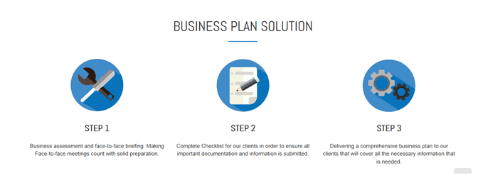 Petrol Station Business Plan solution in 3 easy steps.